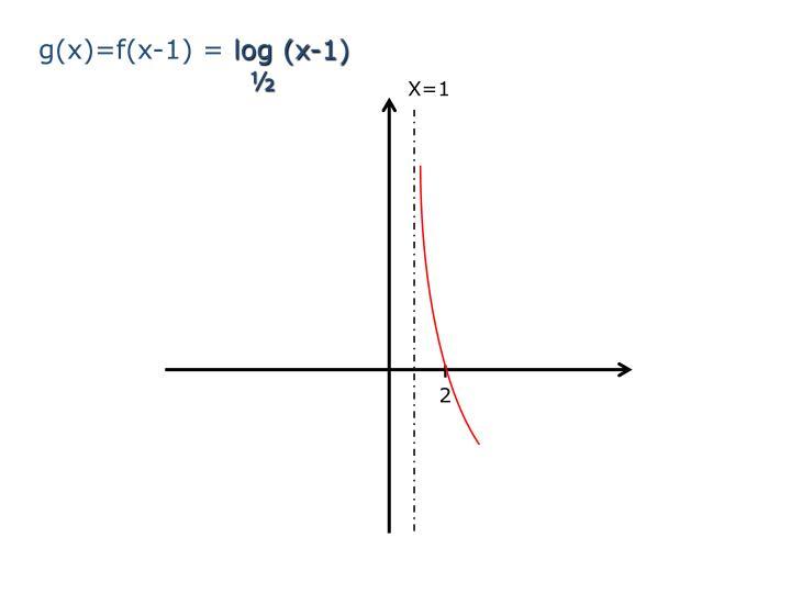g(x)=f(x-1) =
