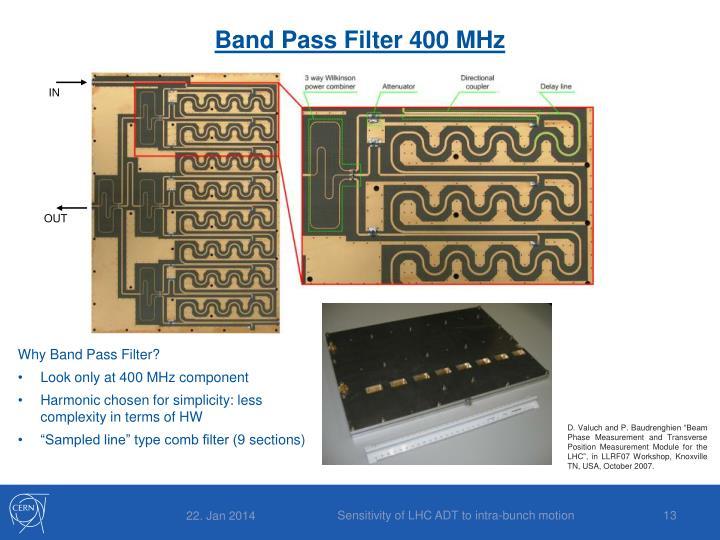 Band Pass Filter 400 MHz