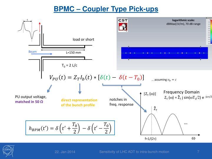 BPMC – Coupler Type Pick-ups