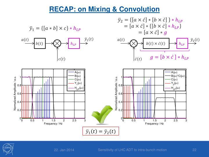 RECAP: on Mixing & Convolution
