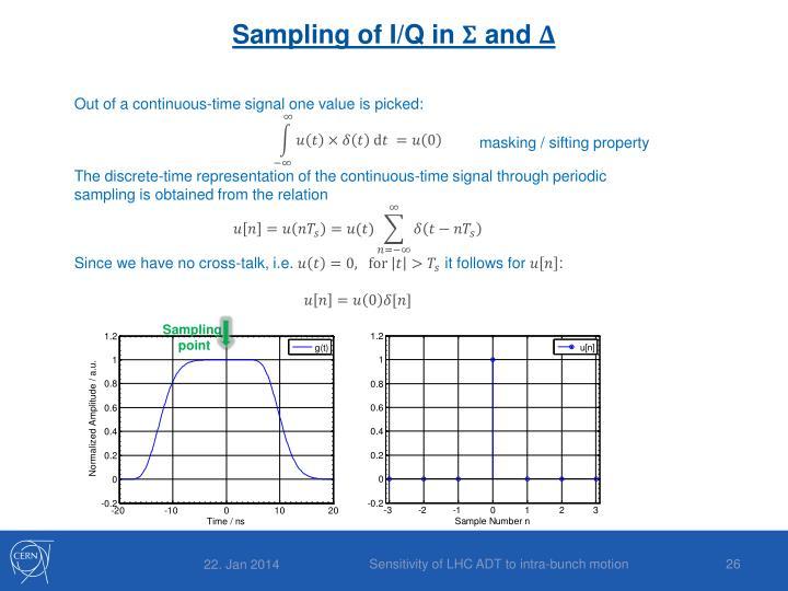 Sampling of I/Q in