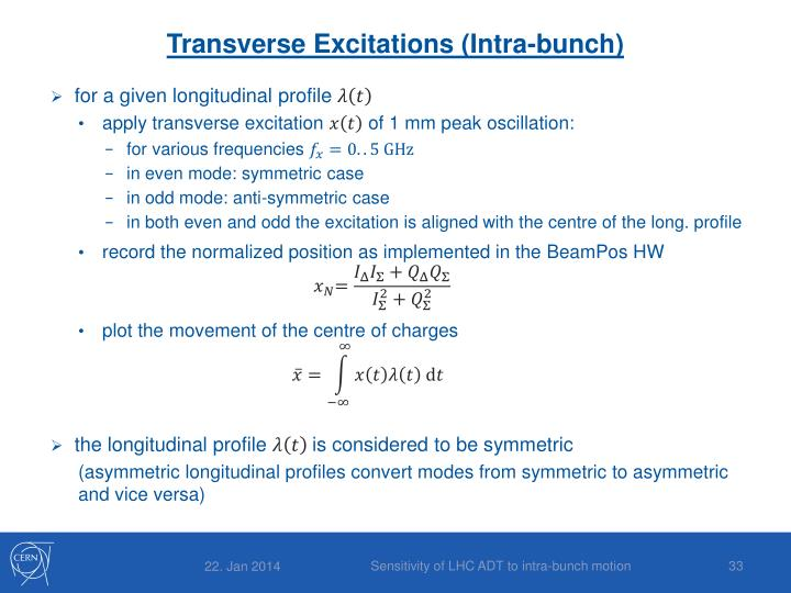 Transverse Excitations (Intra-bunch)