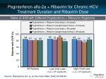 peginterferon alfa 2a ribavirin for chronic hcv treatment duration and ribavirin dose3