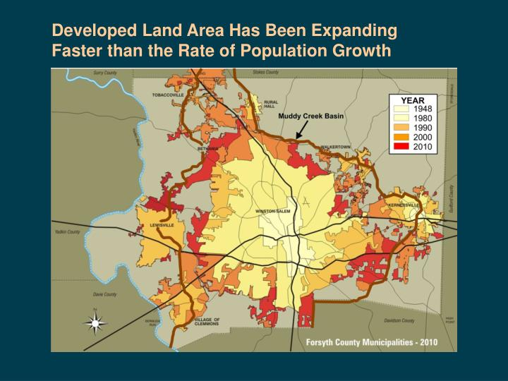 Developed Land Area Has Been Expanding Faster than the Rate of Population Growth