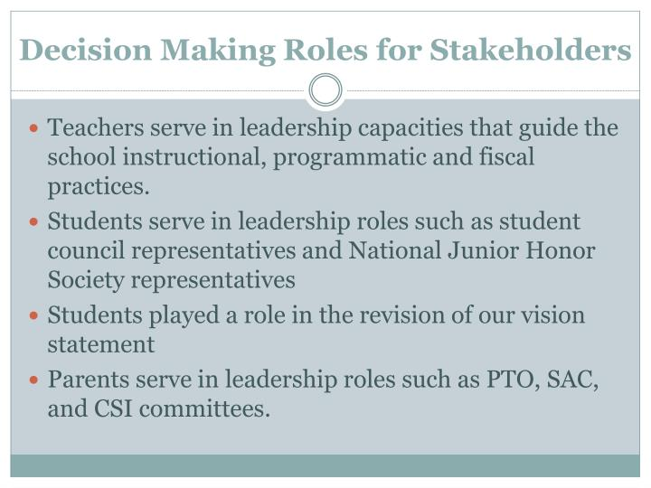 Decision Making Roles for Stakeholders