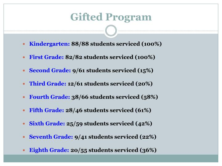 Gifted Program
