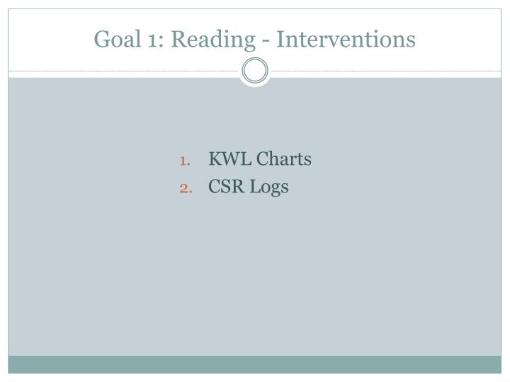 Goal 1: Reading - Interventions