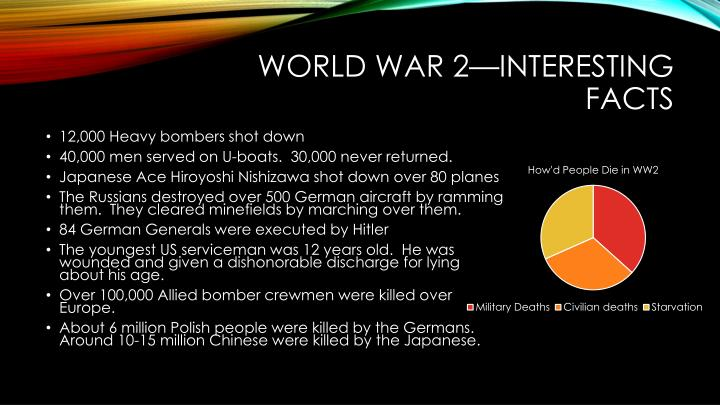 World War 2—Interesting facts