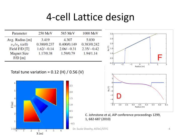 4-cell Lattice design