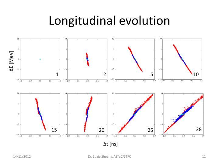 Longitudinal evolution