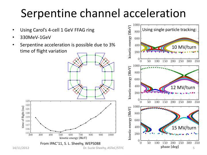 Serpentine channel acceleration