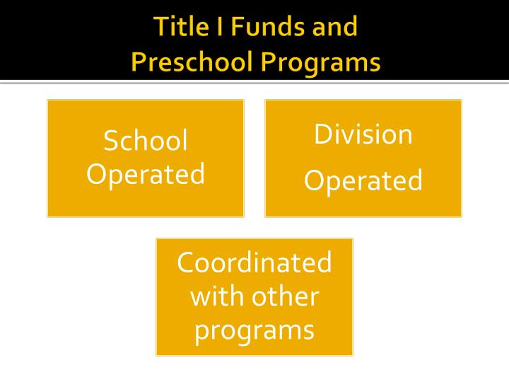 Title I Funds and