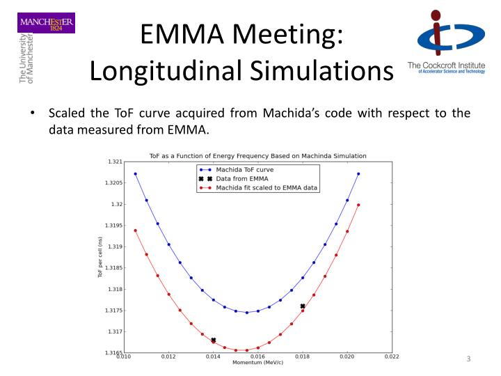 Emma meeting longitudinal simulations2