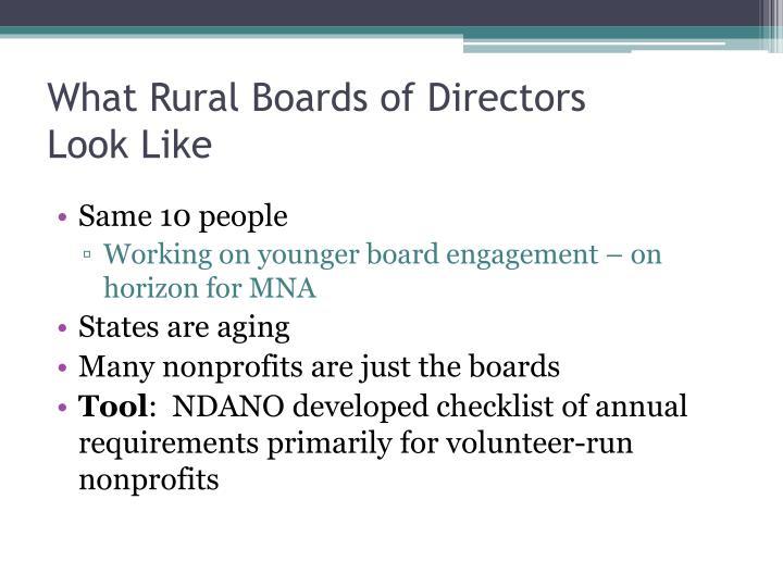 What Rural Boards of Directors