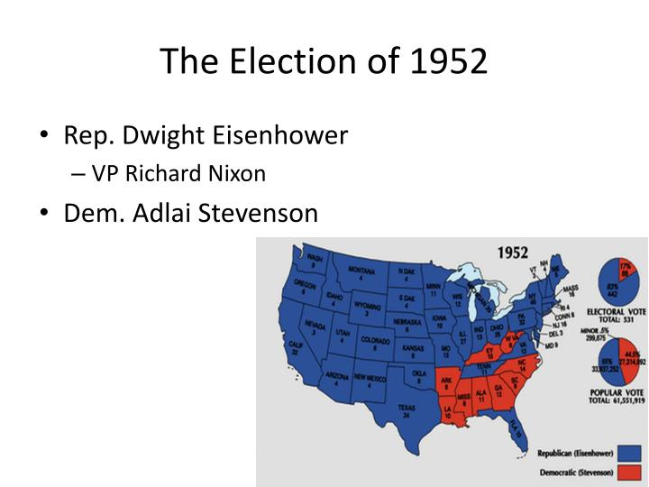 The Election of 1952