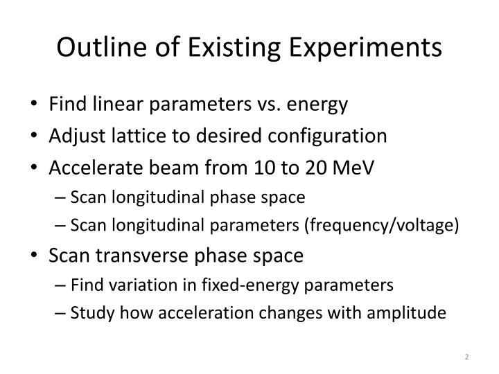 Outline of Existing Experiments