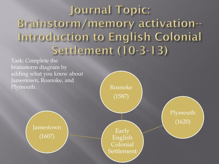 Journal Topic: Brainstorm/memory activation--Introduction to English Colonial
