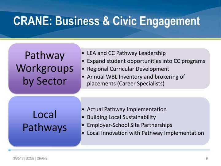 CRANE: Business & Civic Engagement