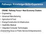 pathways knowledge skills experience