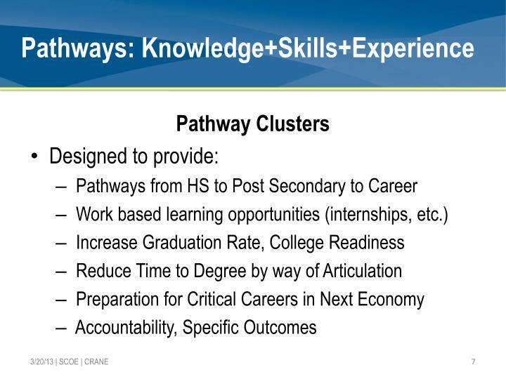 Pathways: