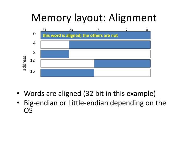 Memory layout: Alignment