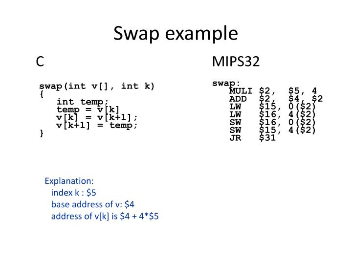 Swap example