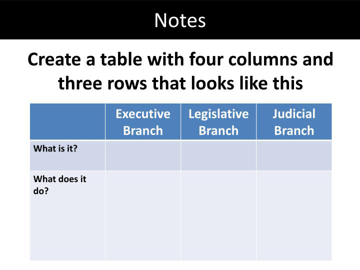 Create a table with four columns and three rows that looks like this