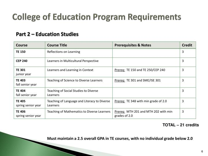 College of Education Program Requirements