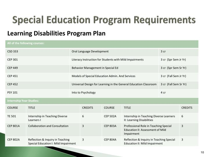 Special Education Program Requirements