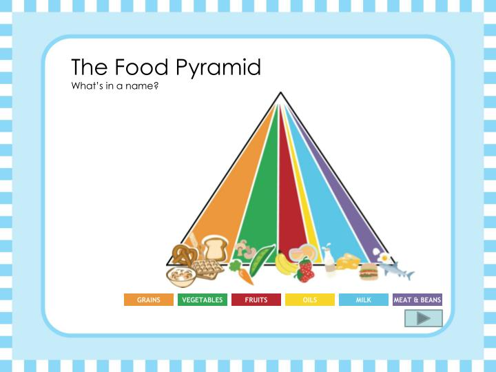 The food pyramid what s in a name