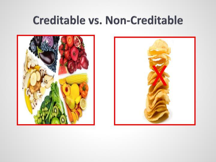 Creditable vs. Non-Creditable