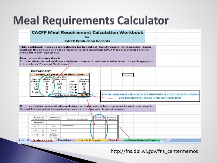 Meal Requirements Calculator