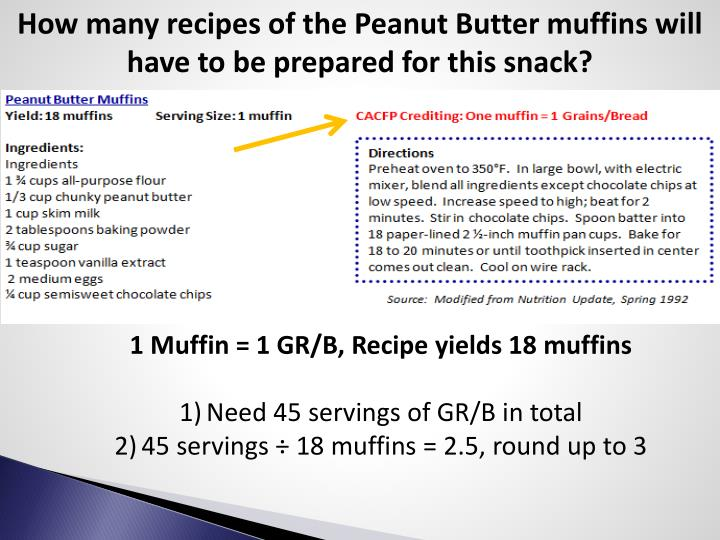 How many recipes of the Peanut Butter muffins will have to be prepared for this snack?
