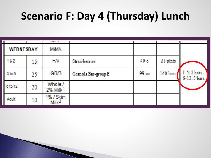 Scenario F: Day 4 (Thursday) Lunch