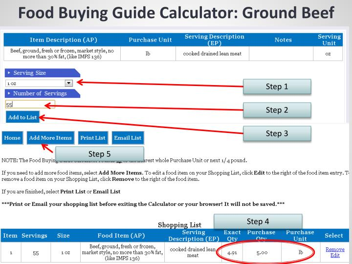 Food Buying Guide Calculator: Ground Beef