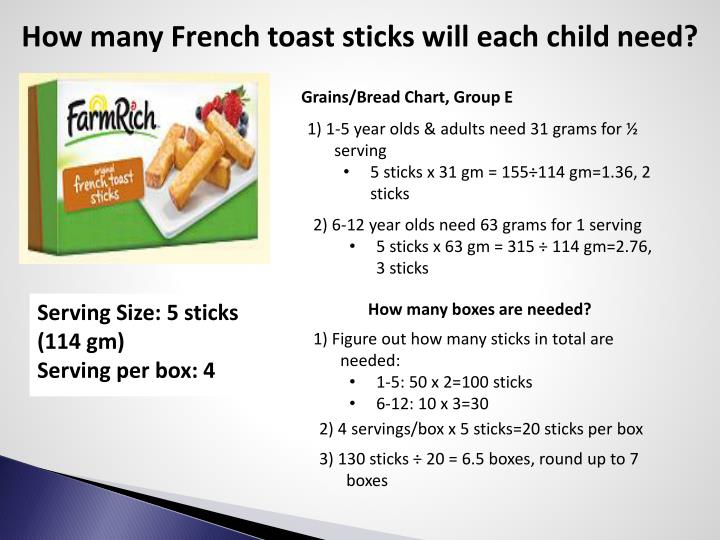 How many French toast sticks will each child need?