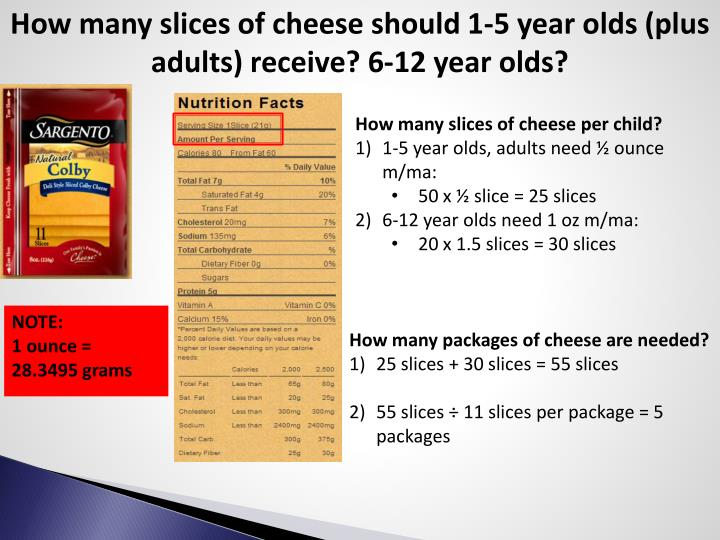 How many slices of cheese should 1-5 year olds (plus adults) receive? 6-12 year olds?