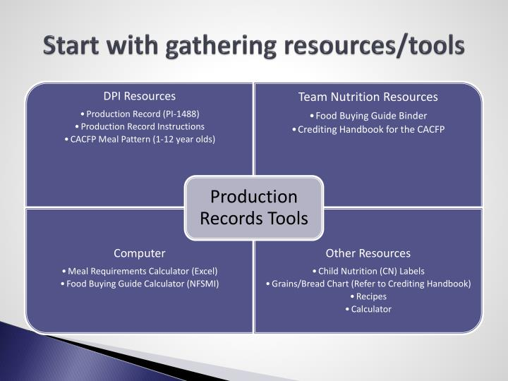 Start with gathering resources/tools