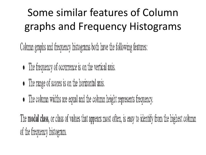 Some similar features of Column graphs and Frequency Histograms
