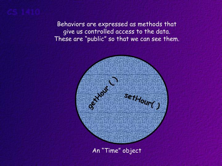 Behaviors are expressed as methods that