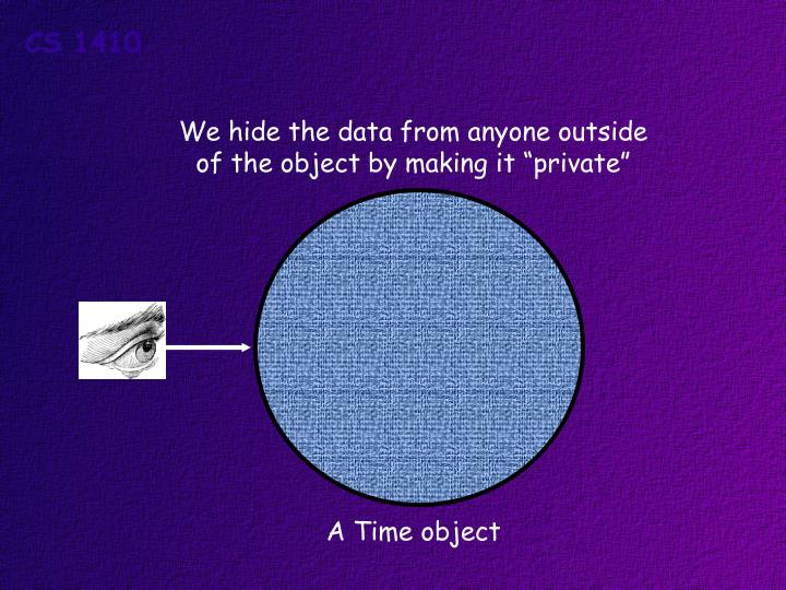 We hide the data from anyone outside