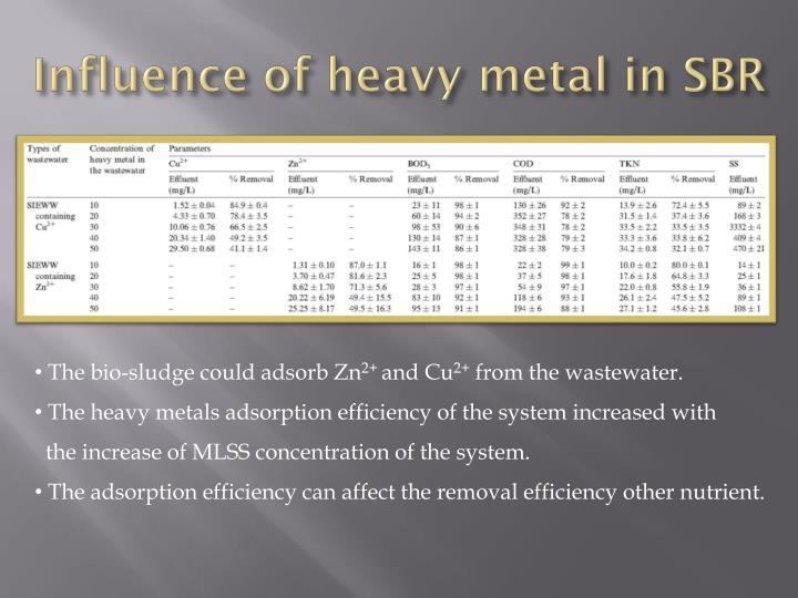 Influence of heavy metal in SBR