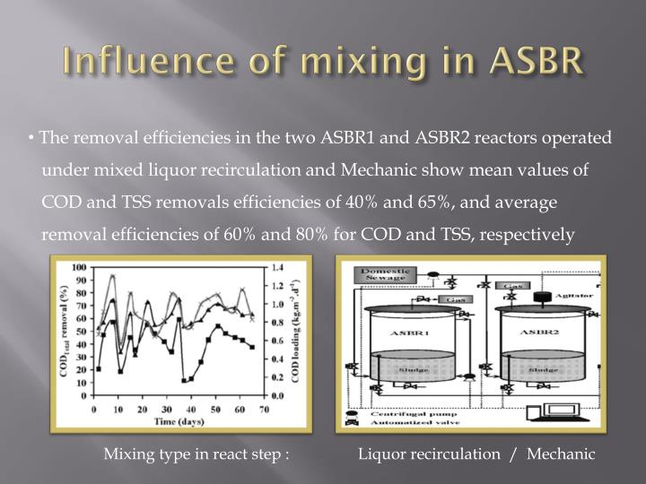 Influence of mixing in ASBR
