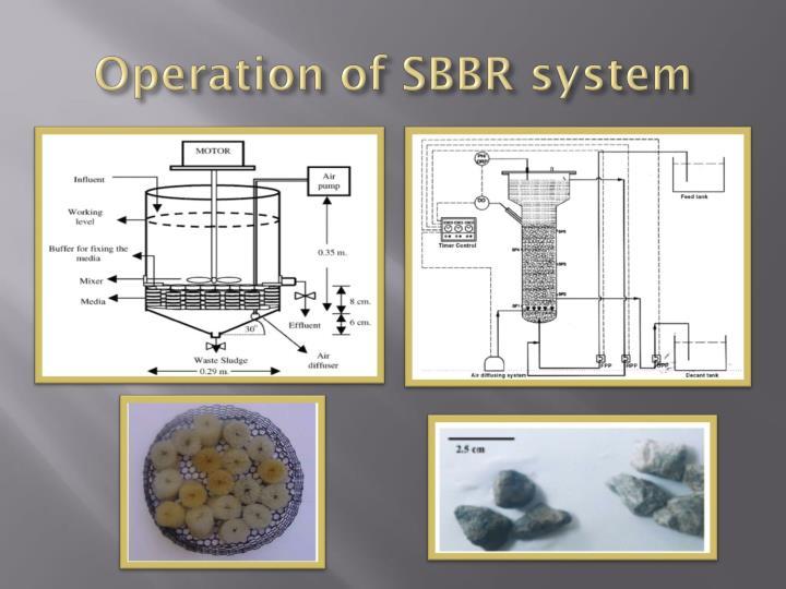 Operation of SBBR system