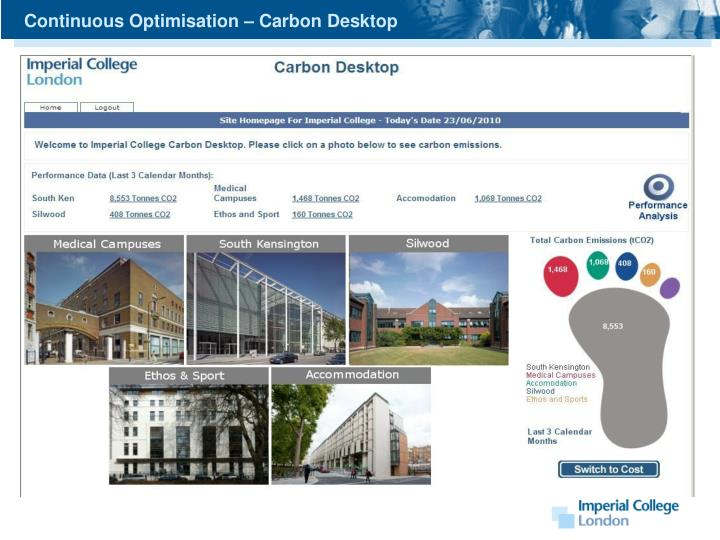 Continuous Optimisation – Carbon Desktop
