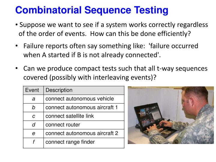 Combinatorial Sequence Testing