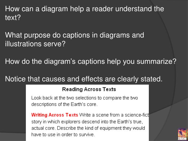 How can a diagram help a reader understand the text?