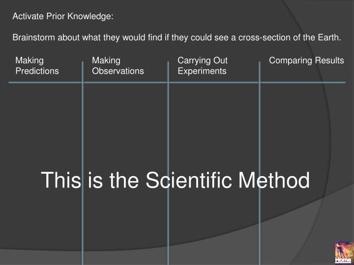 Activate Prior Knowledge: