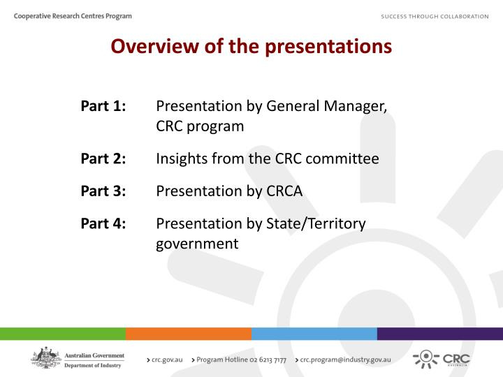 Overview of the presentations