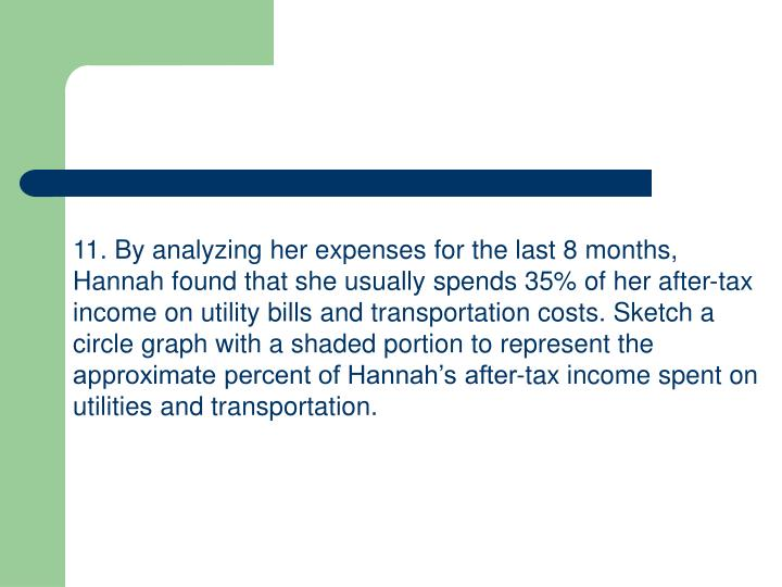 11. By analyzing her expenses for the last 8 months, Hannah found that she usually spends 35% of her after-tax income on utility bills and transportation costs. Sketch a circle graph with a shaded portion to represent the approximate percent of Hannah's after-tax income spent on utilities and transportation.